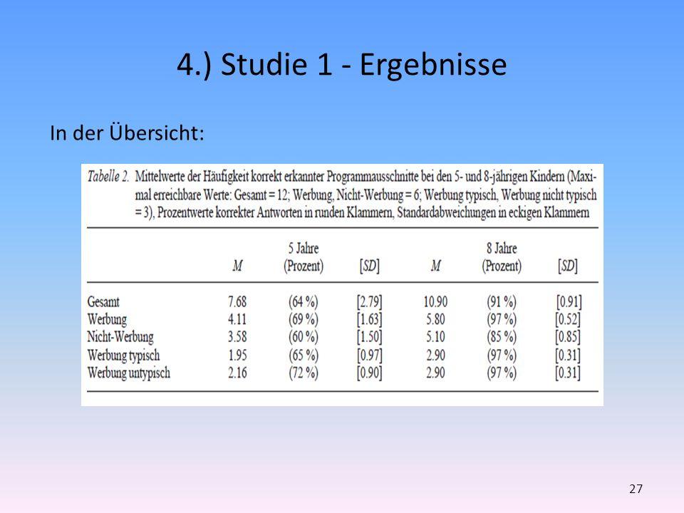 4.) Studie 1 - Ergebnisse 27 In der Übersicht: