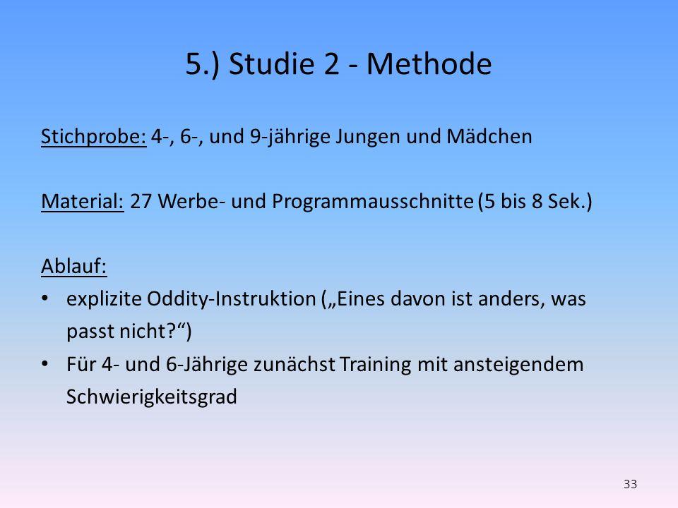 5.) Studie 2 - Methode Stichprobe: 4-, 6-, und 9-jährige Jungen und Mädchen Material: 27 Werbe- und Programmausschnitte (5 bis 8 Sek.) Ablauf: explizi