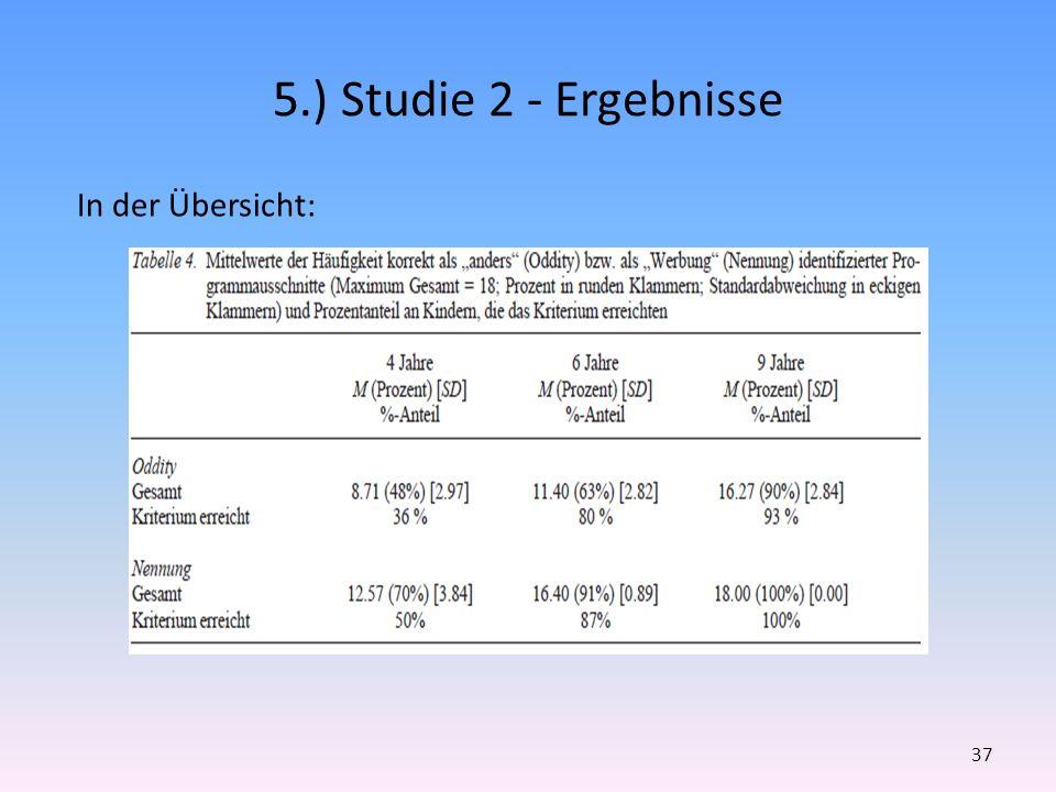 5.) Studie 2 - Ergebnisse 37 In der Übersicht: