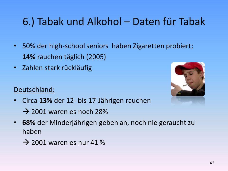 6.) Tabak und Alkohol – Daten für Tabak 50% der high-school seniors haben Zigaretten probiert; 14% rauchen täglich (2005) Zahlen stark rückläufig Deut
