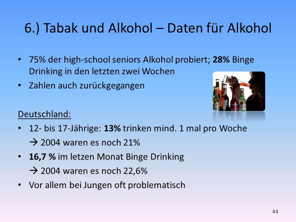 6.) Tabak und Alkohol – Daten für Alkohol 75% der high-school seniors Alkohol probiert; 28% Binge Drinking in den letzten zwei Wochen Zahlen auch zurü