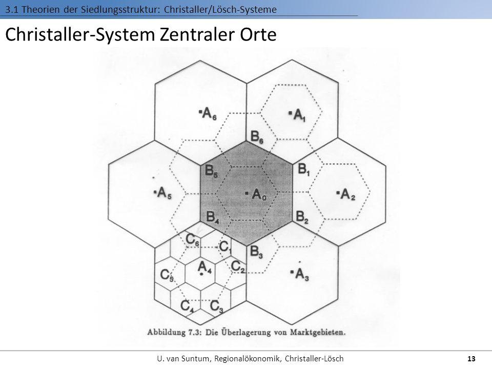 Christaller-System Zentraler Orte 3.1 Theorien der Siedlungsstruktur: Christaller/Lösch-Systeme 13 U. van Suntum, Regionalökonomik, Christaller-Lösch