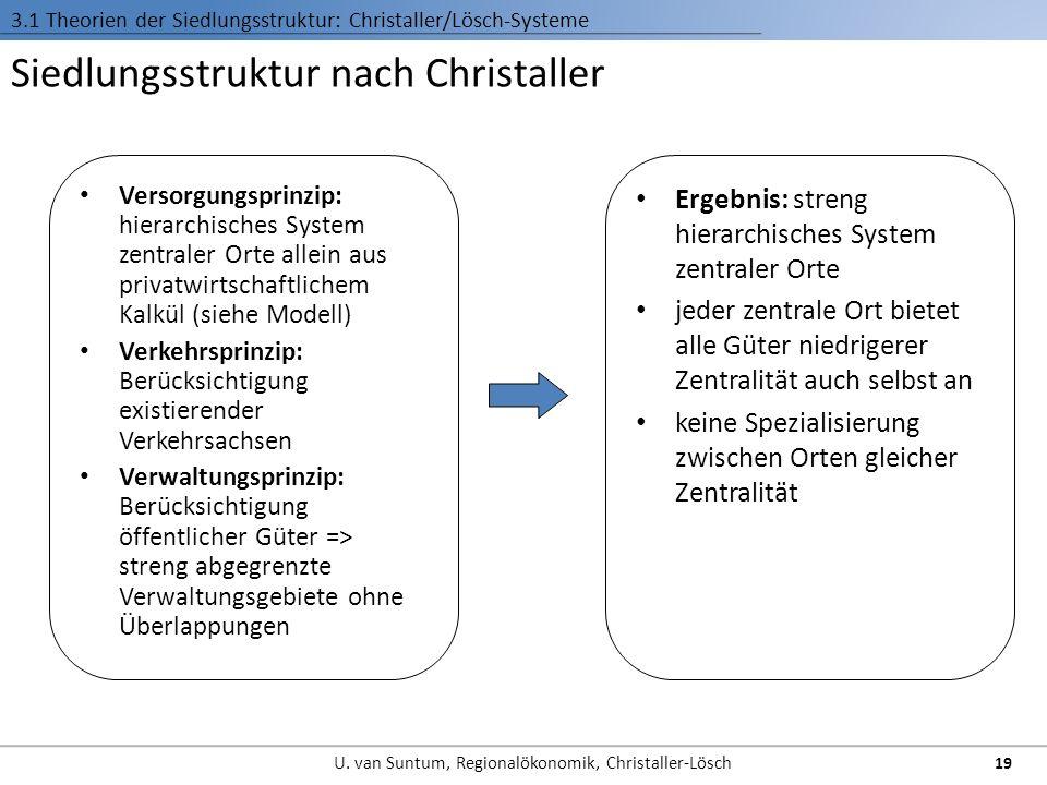 Siedlungsstruktur nach Christaller 3.1 Theorien der Siedlungsstruktur: Christaller/Lösch-Systeme Versorgungsprinzip: hierarchisches System zentraler O