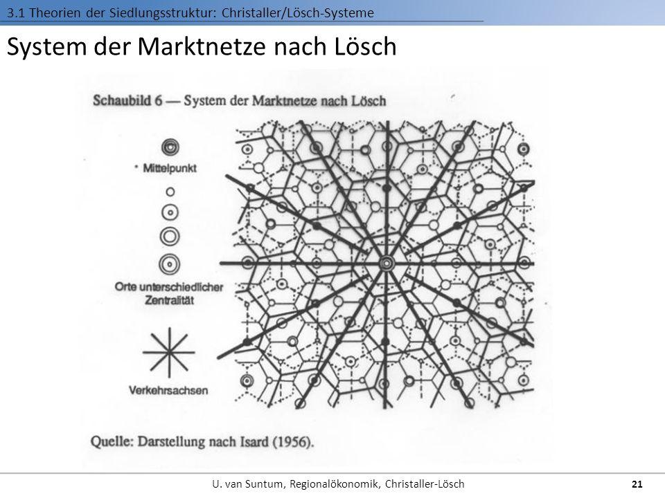 System der Marktnetze nach Lösch 3.1 Theorien der Siedlungsstruktur: Christaller/Lösch-Systeme 21 U. van Suntum, Regionalökonomik, Christaller-Lösch