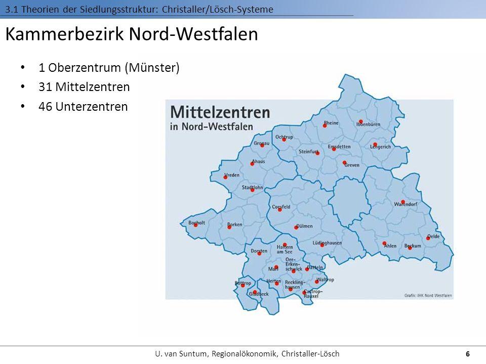 Kammerbezirk Nord-Westfalen 1 Oberzentrum (Münster) 31 Mittelzentren 46 Unterzentren 3.1 Theorien der Siedlungsstruktur: Christaller/Lösch-Systeme 6 U