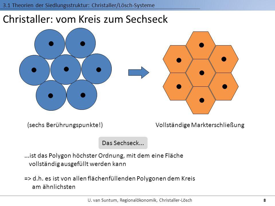 Christaller: vom Kreis zum Sechseck (sechs Berührungspunkte!) Vollständige Markterschließung Das Sechseck......ist das Polygon höchster Ordnung, mit d