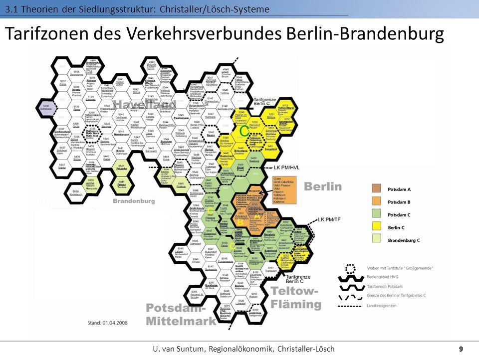 Räumliche Ordnung nach Lösch 3.1 Theorien der Siedlungsstruktur: Christaller/Lösch-Systeme Grundsätzlich wie Christaller aber: keine Übergewinne möglich Grund: vollständige Nischenbesetzung wg.