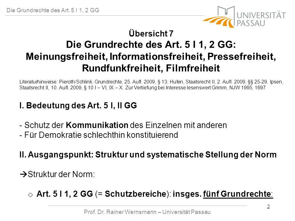 Prof. Dr. Rainer Wernsmann – Universität Passau 2 Die Grundrechte des Art. 5 I 1, 2 GG Übersicht 7 Die Grundrechte des Art. 5 I 1, 2 GG: Meinungsfreih