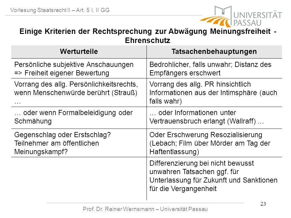 Prof. Dr. Rainer Wernsmann – Universität Passau 23 Vorlesung Staatsrecht II – Art. 5 I, II GG WerturteileTatsachenbehauptungen Persönliche subjektive