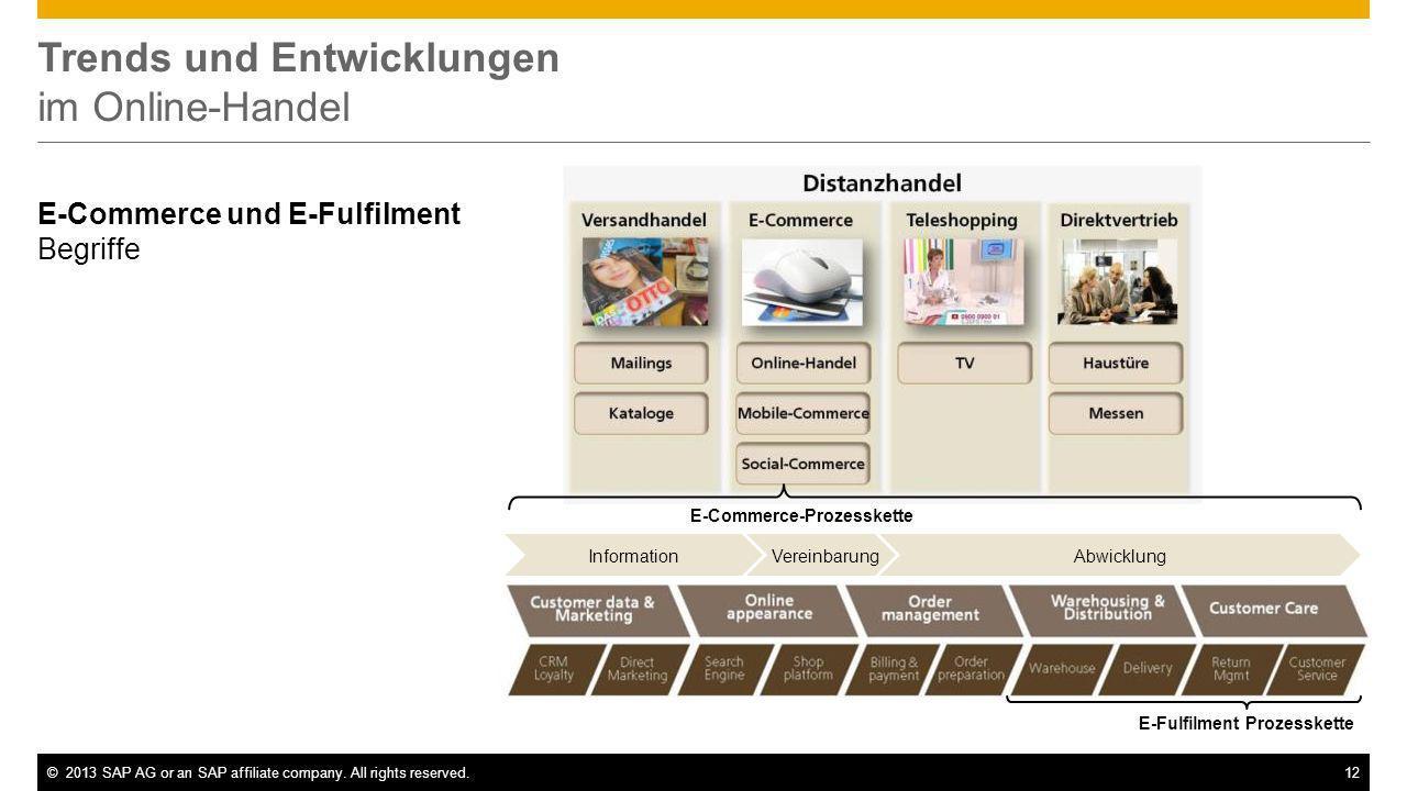 ©2013 SAP AG or an SAP affiliate company. All rights reserved.12 Trends und Entwicklungen im Online-Handel Information VereinbarungAbwicklung E-Commer