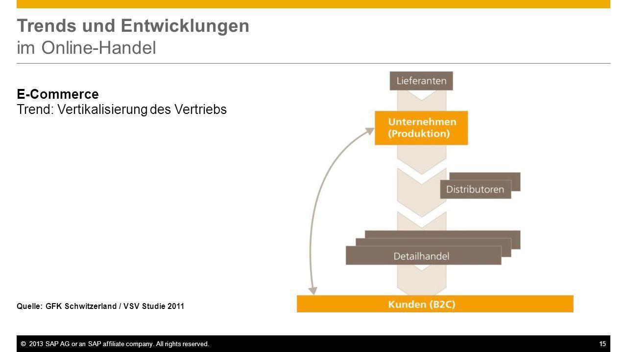 ©2013 SAP AG or an SAP affiliate company. All rights reserved.15 Trends und Entwicklungen im Online-Handel E-Commerce Trend: Vertikalisierung des Vert
