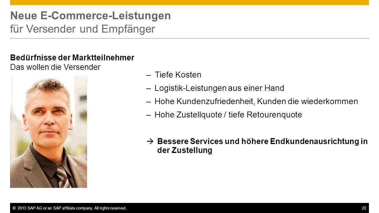 ©2013 SAP AG or an SAP affiliate company. All rights reserved.22 Neue E-Commerce-Leistungen für Versender und Empfänger Bedürfnisse der Marktteilnehme