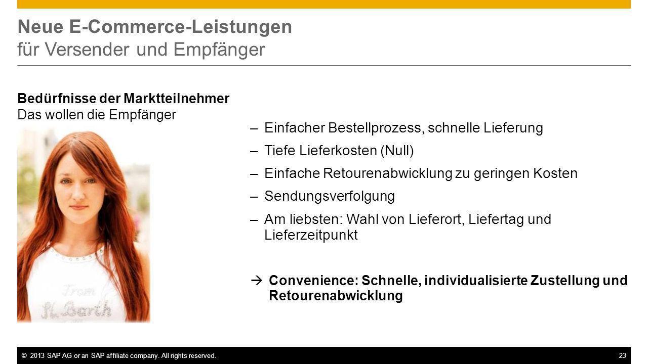 ©2013 SAP AG or an SAP affiliate company. All rights reserved.23 Neue E-Commerce-Leistungen für Versender und Empfänger Bedürfnisse der Marktteilnehme