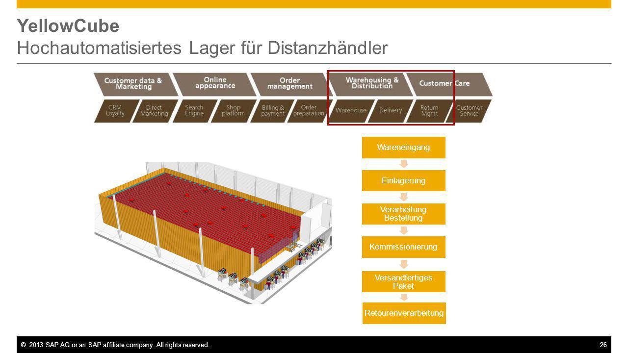 ©2013 SAP AG or an SAP affiliate company. All rights reserved.26 YellowCube Hochautomatisiertes Lager für Distanzhändler Wareneingang Einlagerung Vera