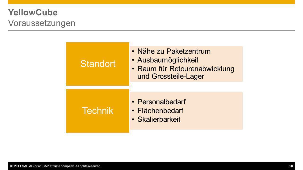 ©2013 SAP AG or an SAP affiliate company. All rights reserved.28 YellowCube Voraussetzungen Nähe zu Paketzentrum Ausbaumöglichkeit Raum für Retourenab