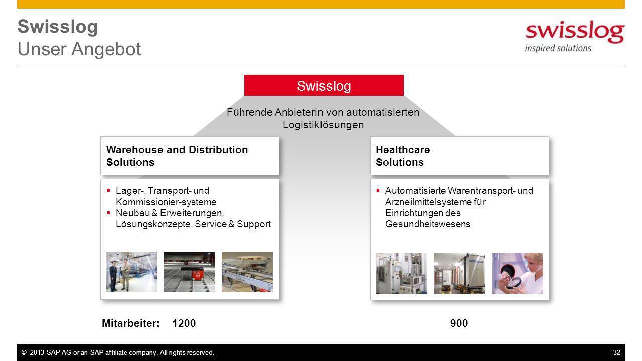 ©2013 SAP AG or an SAP affiliate company. All rights reserved.32 Swisslog Unser Angebot Führende Anbieterin von automatisierten Logistiklösungen Wareh