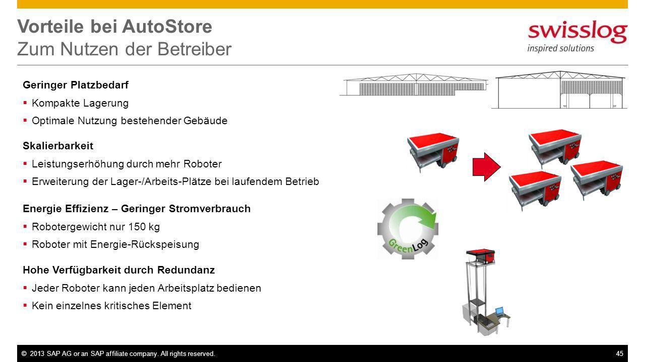 ©2013 SAP AG or an SAP affiliate company. All rights reserved.45 Vorteile bei AutoStore Zum Nutzen der Betreiber Skalierbarkeit Leistungserhöhung durc