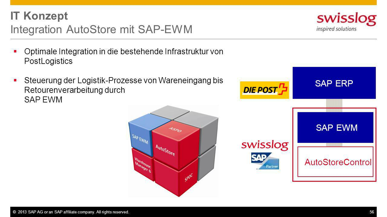 ©2013 SAP AG or an SAP affiliate company. All rights reserved.56 IT Konzept Integration AutoStore mit SAP-EWM Optimale Integration in die bestehende I
