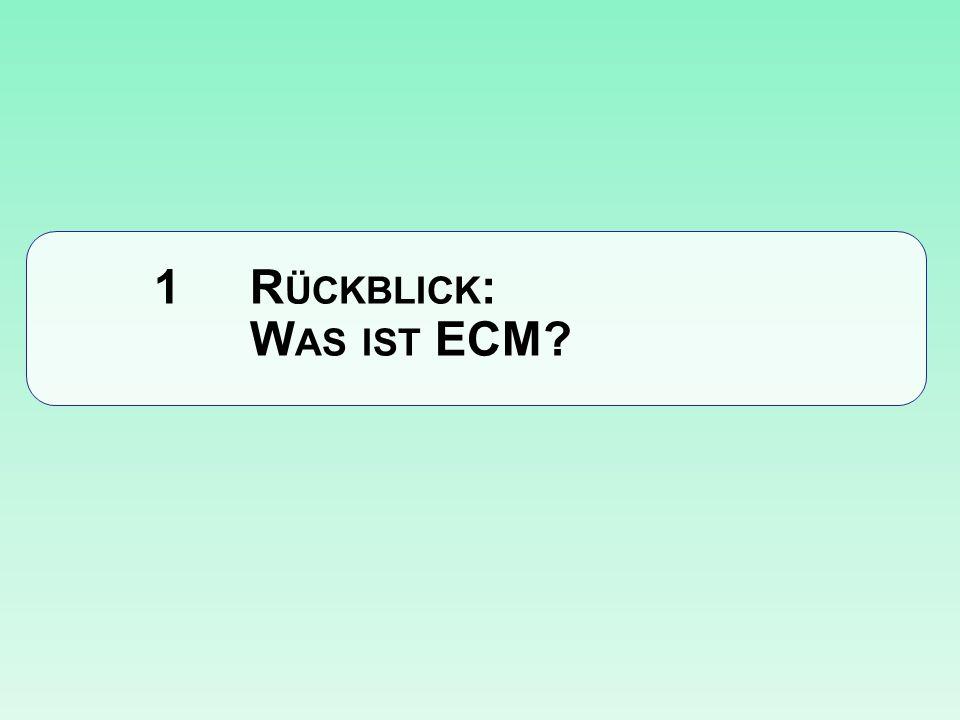 1R ÜCKBLICK : W AS IST ECM?