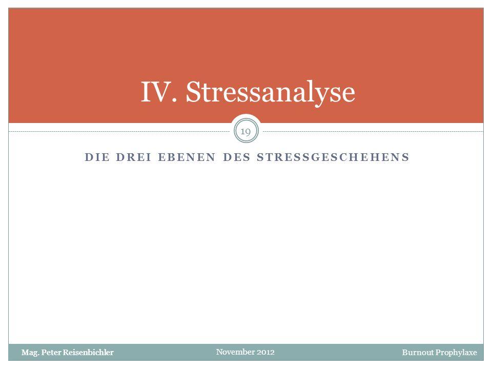 Burnout Prophylaxe November 2012 DIE DREI EBENEN DES STRESSGESCHEHENS IV. Stressanalyse 19 Mag. Peter Reisenbichler