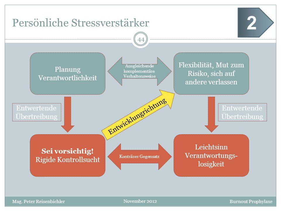 Burnout Prophylaxe November 2012 Persönliche Stressverstärker 44 Mag. Peter Reisenbichler 2 Planung Verantwortlichkeit Flexibilität, Mut zum Risiko, s