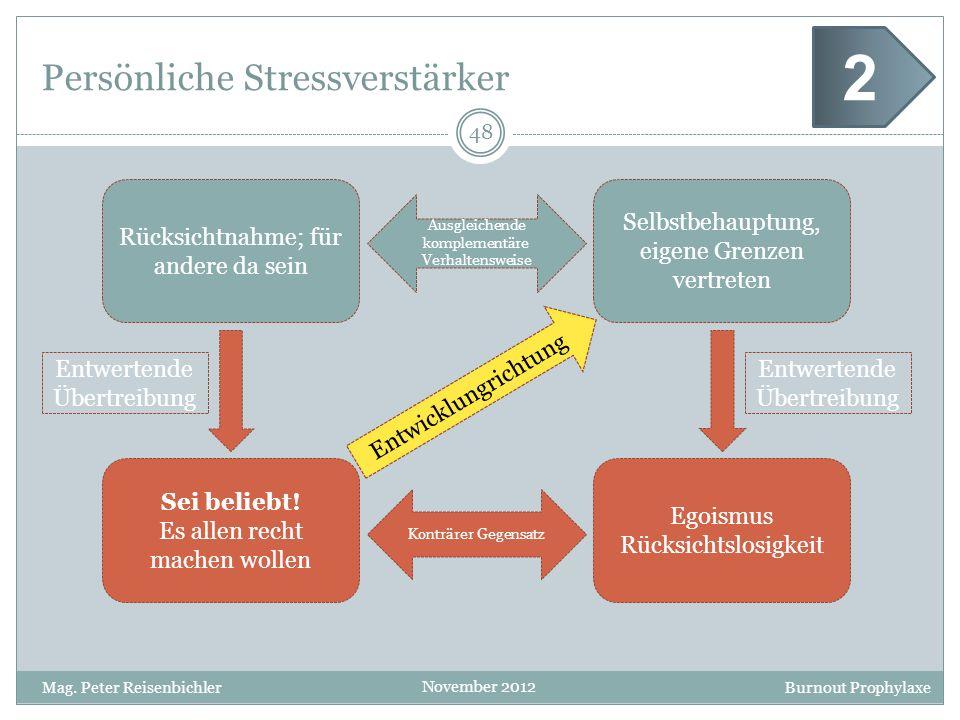 Burnout Prophylaxe November 2012 Persönliche Stressverstärker 48 Mag. Peter Reisenbichler 2 Rücksichtnahme; für andere da sein Selbstbehauptung, eigen