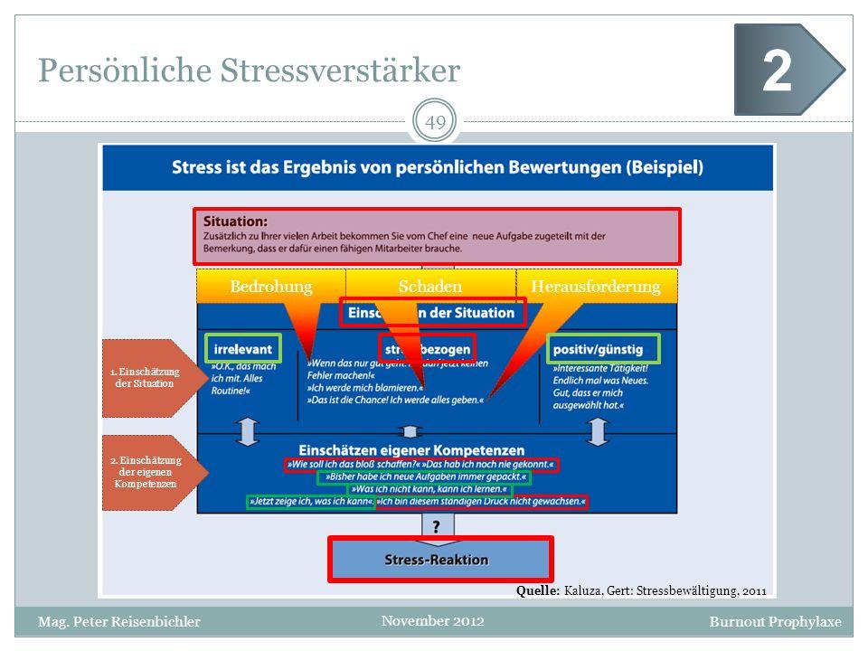 Burnout Prophylaxe November 2012 Persönliche Stressverstärker Quelle: Kaluza, Gert: Stressbewältigung, 2011 49 Mag. Peter Reisenbichler 2 BedrohungSch