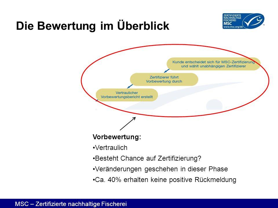 MSC – Zertifizierte nachhaltige Fischerei Vorbewertung: Vertraulich Besteht Chance auf Zertifizierung? Veränderungen geschehen in dieser Phase Ca. 40%