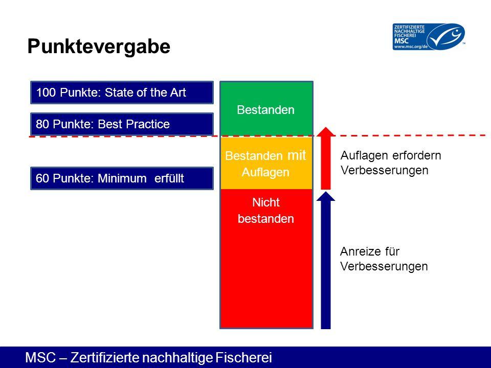 MSC – Zertifizierte nachhaltige Fischerei Punktevergabe 100 Punkte: State of the Art 60 Punkte: Minimum erfüllt Bestanden Bestanden mit Auflagen Anrei