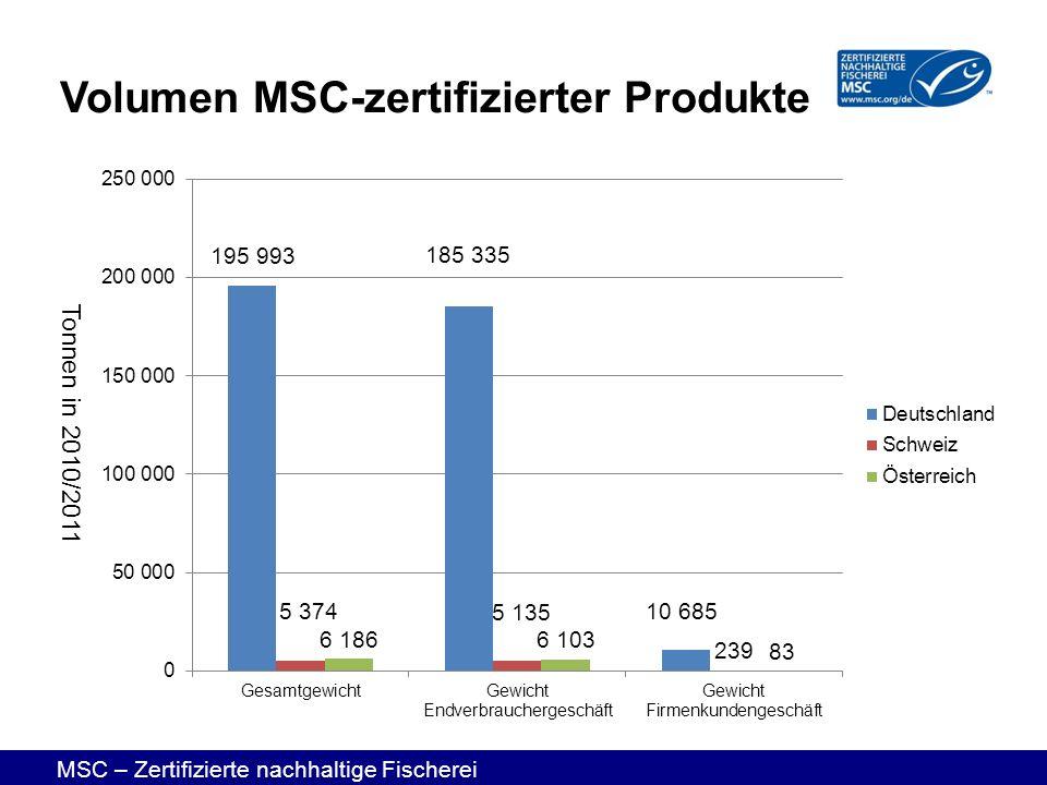 MSC – Zertifizierte nachhaltige Fischerei Volumen MSC-zertifizierter Produkte Tonnen in 2010/2011