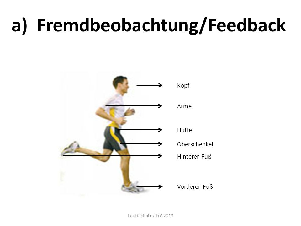 a) Fremdbeobachtung/Feedback Kopf Arme Hüfte Oberschenkel Hinterer Fuß Vorderer Fuß Lauftechnik / Frö 2013