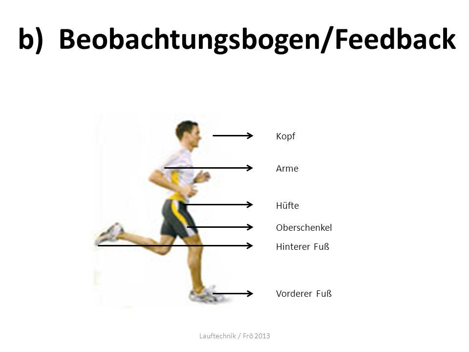 b) Beobachtungsbogen/Feedback Kopf Arme Hüfte Oberschenkel Hinterer Fuß Vorderer Fuß Lauftechnik / Frö 2013