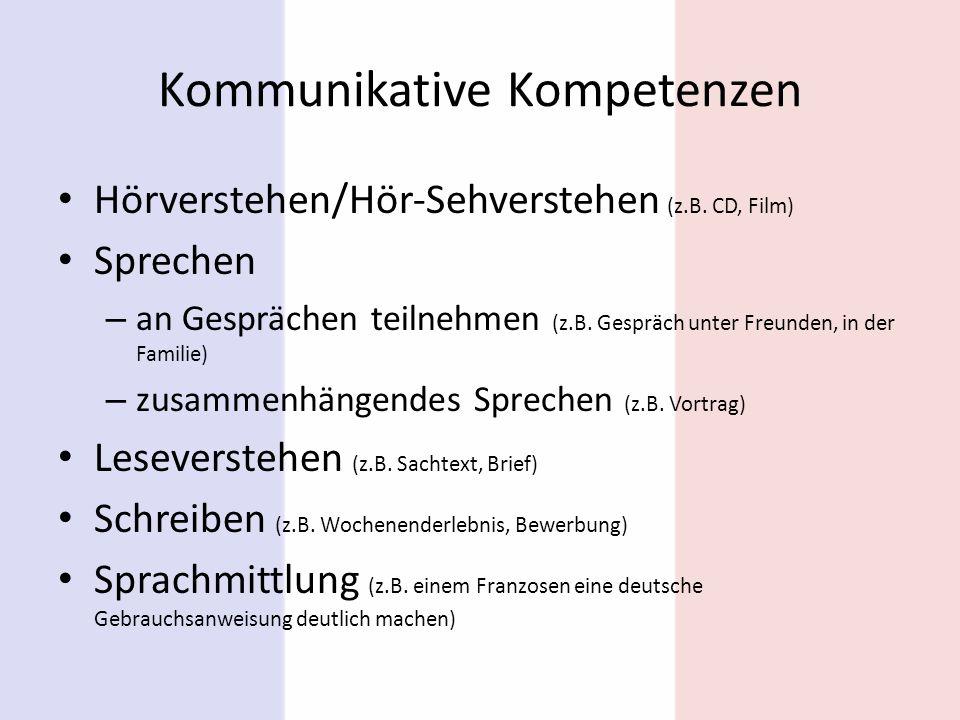 Kommunikative Kompetenzen Hörverstehen/Hör-Sehverstehen (z.B. CD, Film) Sprechen – an Gesprächen teilnehmen (z.B. Gespräch unter Freunden, in der Fami
