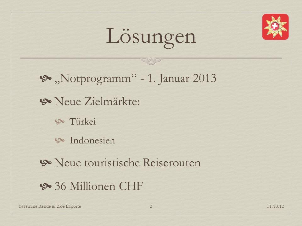 Problematik Frankenstärke & Wirtschaftskrise Hotelübernachtungen -7.2 % -1/5 Logiernächte ¾ aller ausländischen Gäste 1Yasemine Rende & Zoé Laporte11.10.12