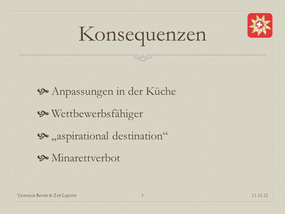 Konsequenzen Anpassungen in der Küche Wettbewerbsfähiger aspirational destination Minarettverbot 11.10.12Yasemine Rende & Zoé Laporte3