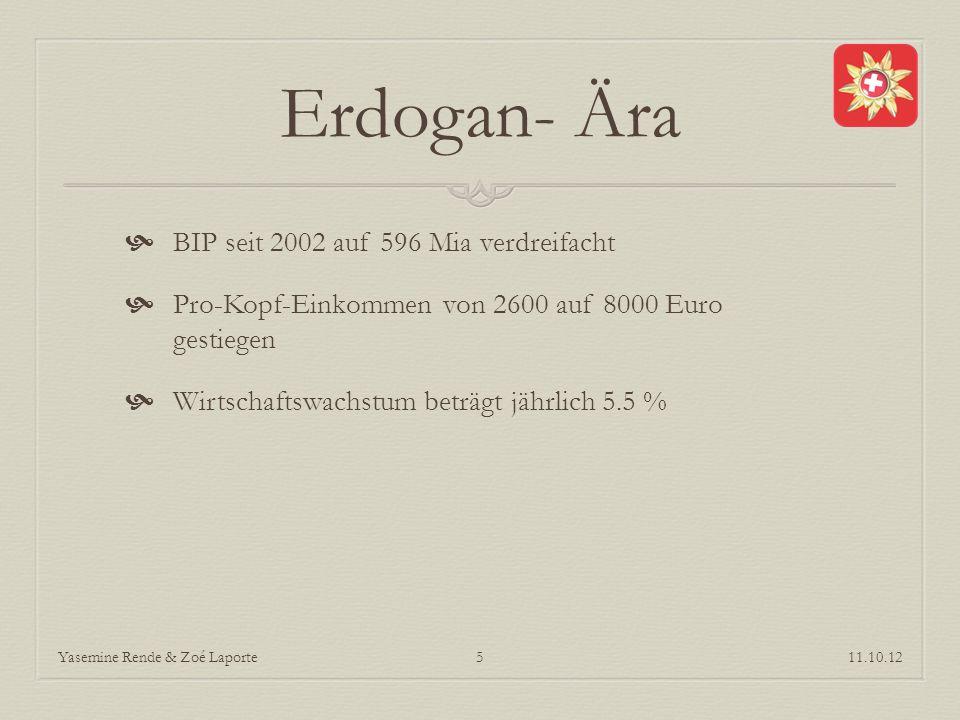 Erdogan- Ära BIP seit 2002 auf 596 Mia verdreifacht Pro-Kopf-Einkommen von 2600 auf 8000 Euro gestiegen Wirtschaftswachstum beträgt jährlich 5.5 % 11.10.12Yasemine Rende & Zoé Laporte5