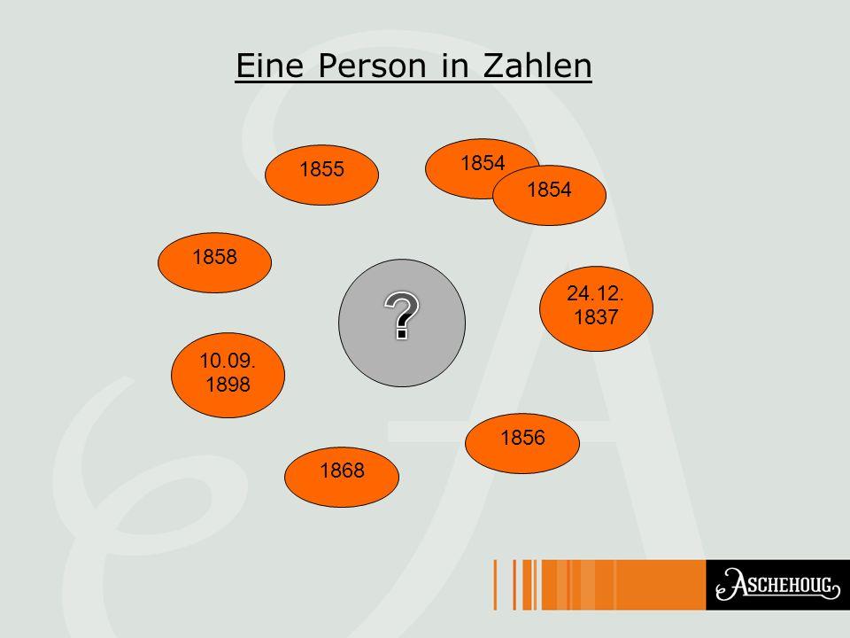 Eine Person in Zahlen 1855 10.09. 1898 24.12. 1837 1854 1856 1858 1868