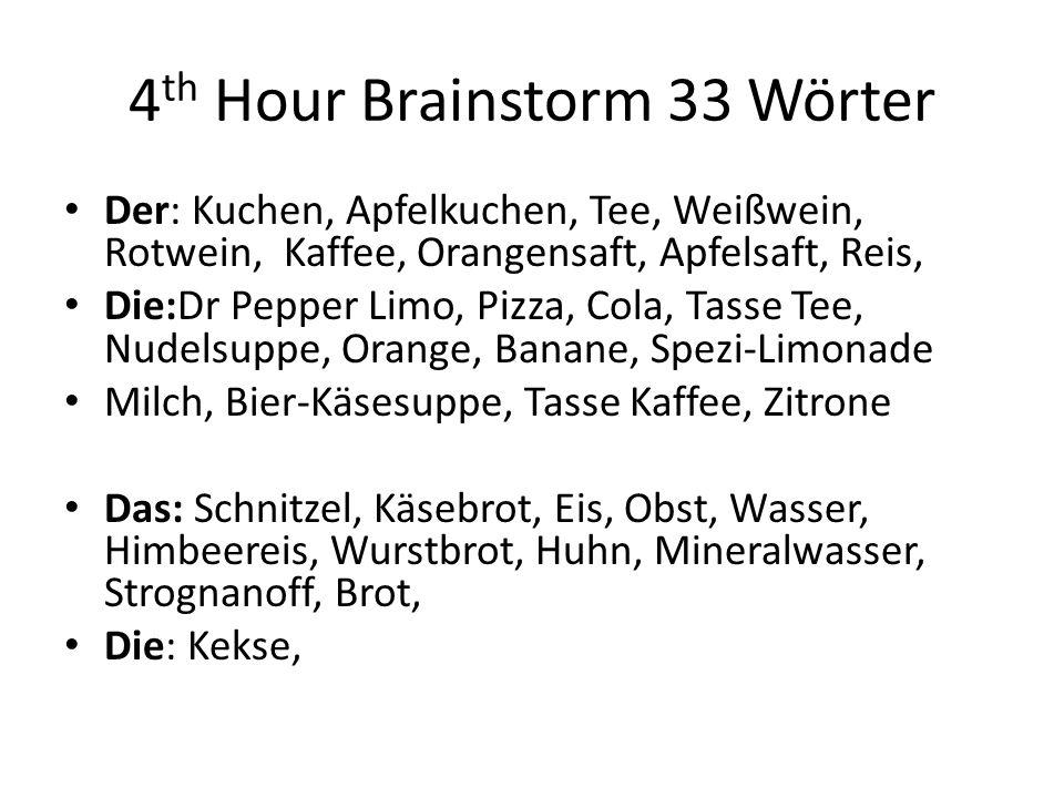 4 th Hour Brainstorm 33 Wörter Der: Kuchen, Apfelkuchen, Tee, Weißwein, Rotwein, Kaffee, Orangensaft, Apfelsaft, Reis, Die:Dr Pepper Limo, Pizza, Cola, Tasse Tee, Nudelsuppe, Orange, Banane, Spezi-Limonade Milch, Bier-Käsesuppe, Tasse Kaffee, Zitrone Das: Schnitzel, Käsebrot, Eis, Obst, Wasser, Himbeereis, Wurstbrot, Huhn, Mineralwasser, Strognanoff, Brot, Die: Kekse,