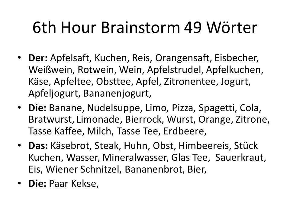 6th Hour Brainstorm 49 Wörter Der: Apfelsaft, Kuchen, Reis, Orangensaft, Eisbecher, Weißwein, Rotwein, Wein, Apfelstrudel, Apfelkuchen, Käse, Apfeltee, Obsttee, Apfel, Zitronentee, Jogurt, Apfeljogurt, Bananenjogurt, Die: Banane, Nudelsuppe, Limo, Pizza, Spagetti, Cola, Bratwurst, Limonade, Bierrock, Wurst, Orange, Zitrone, Tasse Kaffee, Milch, Tasse Tee, Erdbeere, Das: Käsebrot, Steak, Huhn, Obst, Himbeereis, Stück Kuchen, Wasser, Mineralwasser, Glas Tee, Sauerkraut, Eis, Wiener Schnitzel, Bananenbrot, Bier, Die: Paar Kekse,