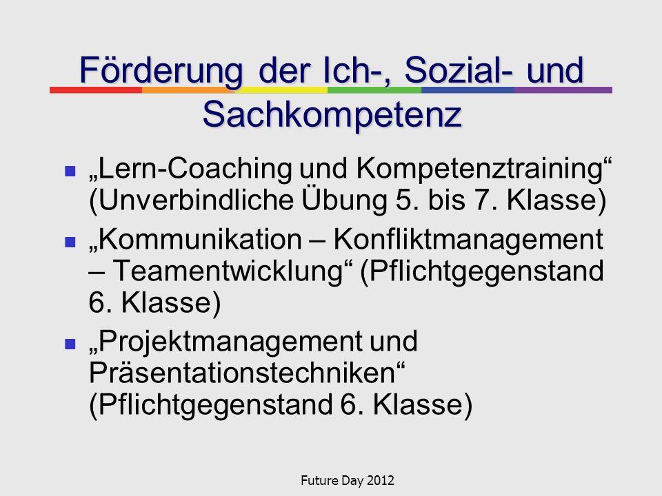 Förderung der Ich-, Sozial- und Sachkompetenz Lern-Coaching und Kompetenztraining (Unverbindliche Übung 5. bis 7. Klasse) Kommunikation – Konfliktmana