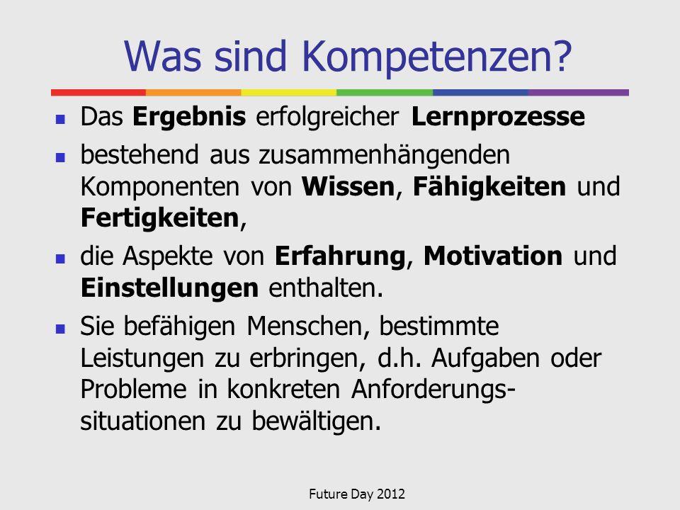 Was sind Kompetenzen? Das Ergebnis erfolgreicher Lernprozesse bestehend aus zusammenhängenden Komponenten von Wissen, Fähigkeiten und Fertigkeiten, di