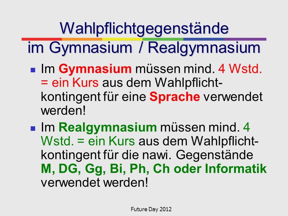 Wahlpflichtgegenstände im Gymnasium / Realgymnasium Im Gymnasium müssen mind. 4 Wstd. = ein Kurs aus dem Wahlpflicht- kontingent für eine Sprache verw