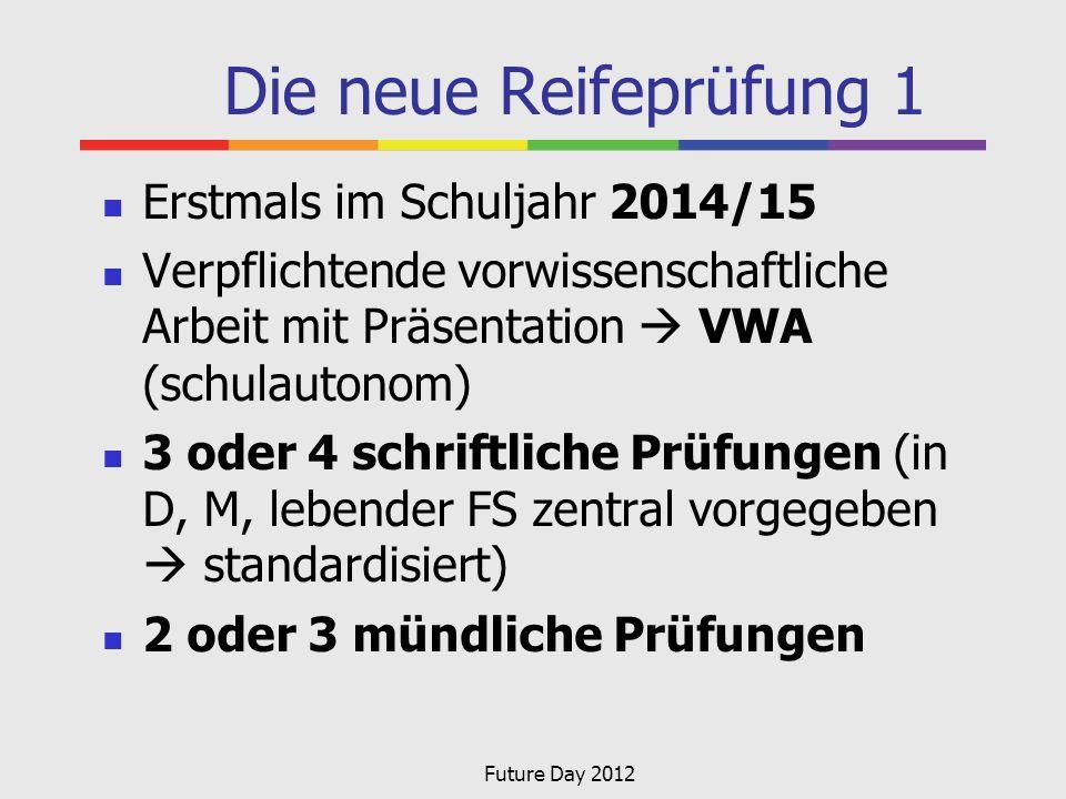 Die neue Reifeprüfung 1 Erstmals im Schuljahr 2014/15 Verpflichtende vorwissenschaftliche Arbeit mit Präsentation VWA (schulautonom) 3 oder 4 schriftl