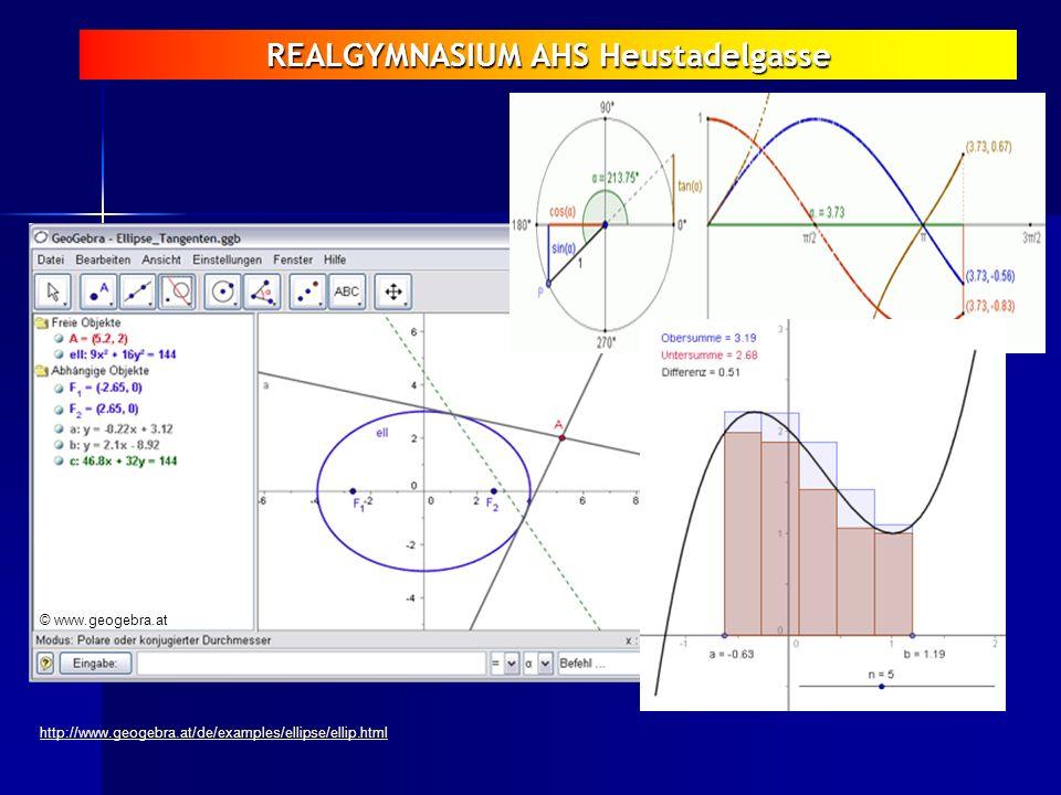 REALGYMNASIUM AHS Heustadelgasse http://www.geogebra.at/de/examples/ellipse/ellip.html © www.geogebra.at