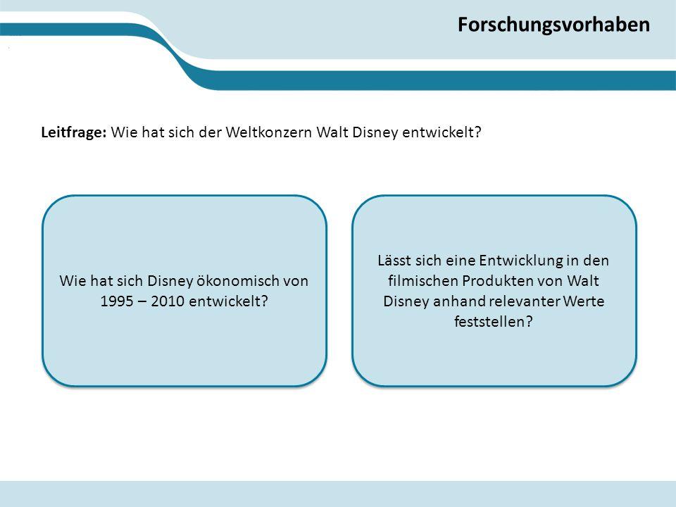 Forschungsvorhaben Leitfrage: Wie hat sich der Weltkonzern Walt Disney entwickelt.