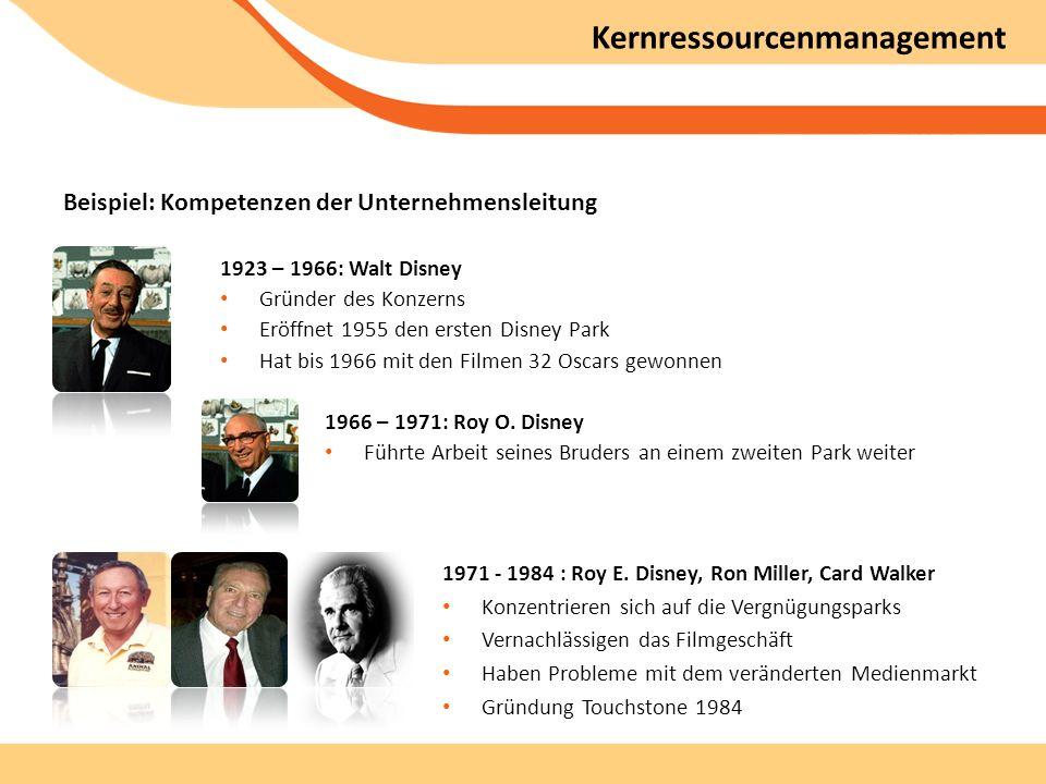 Kernressourcenmanagement Beispiel: Kompetenzen der Unternehmensleitung 191923 – 1966: Walt Disney Gründer des Konzerns Eröffnet 1955 den ersten Disney Park Hat bis 1966 mit den Filmen 32 Oscars gewonnen 1966 – 1971: Roy O.