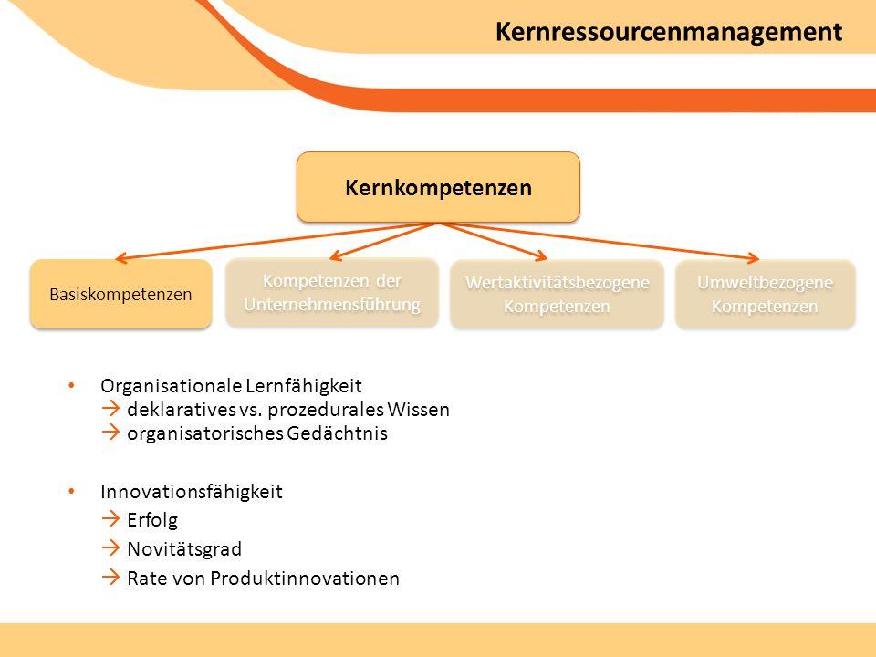 Kernressourcenmanagement Kompetenzen der Unternehmensführung Wertaktivitätsbezogene Kompetenzen Organisationale Lernfähigkeit deklaratives vs.