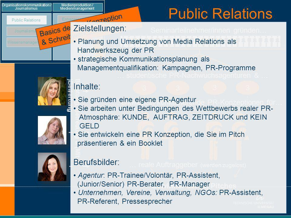 Organisationskommunikation / Journalismus Medienproduktion / Medienmanagement Public Relations Journalismus Wissensmanagement Medienproduktion Entrepr