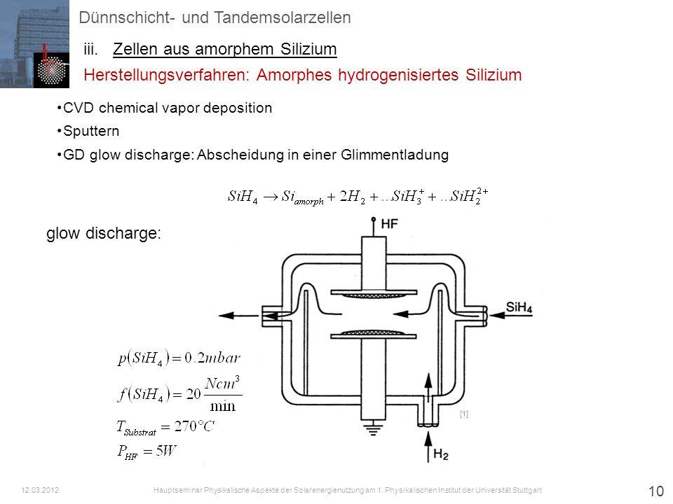 10 Herstellungsverfahren: Amorphes hydrogenisiertes Silizium CVD chemical vapor deposition Sputtern GD glow discharge: Abscheidung in einer Glimmentla