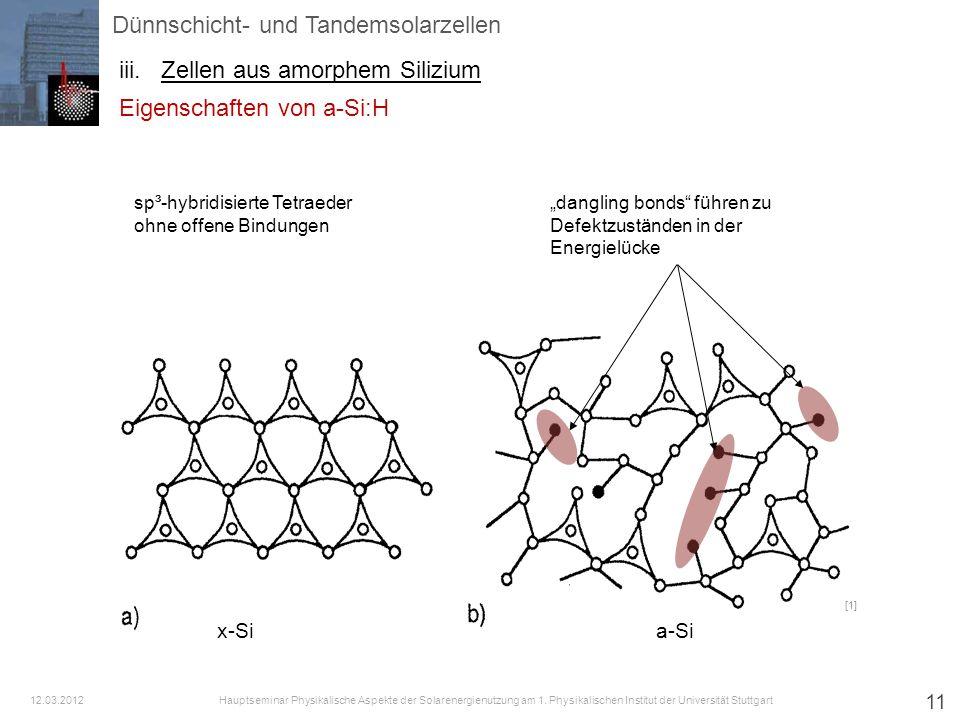 11 Eigenschaften von a-Si:H x-Sia-Si [1] dangling bonds führen zu Defektzuständen in der Energielücke sp³-hybridisierte Tetraeder ohne offene Bindunge